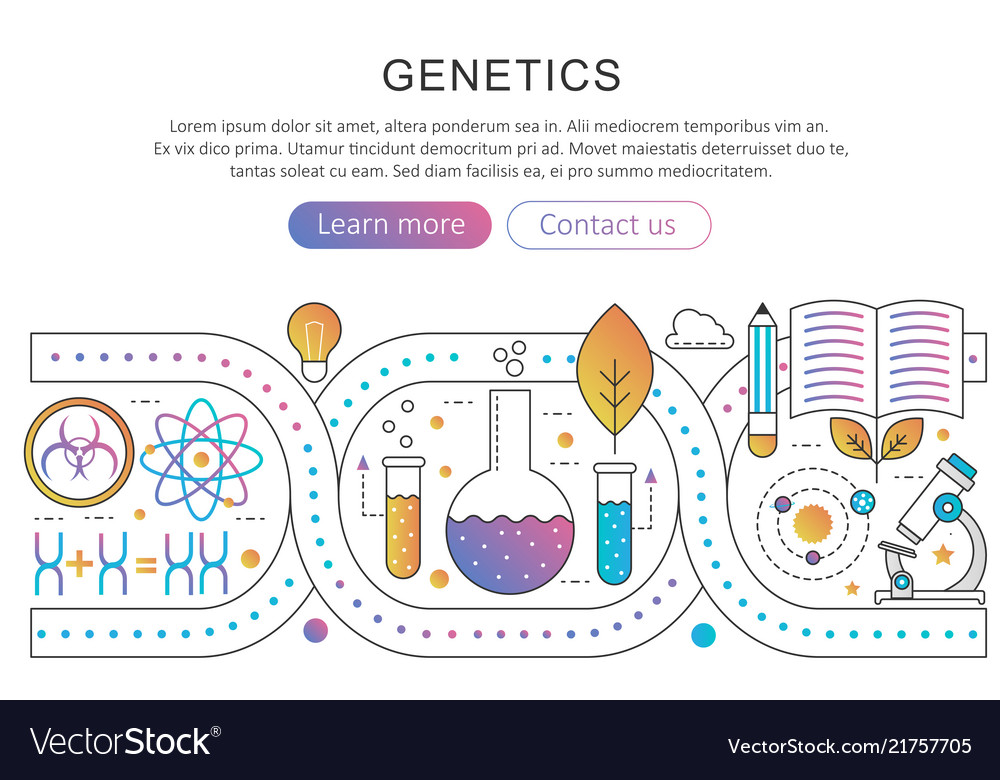 Panoramic template poster of genetic engineering
