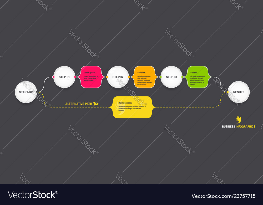 Startup infographic template business concept