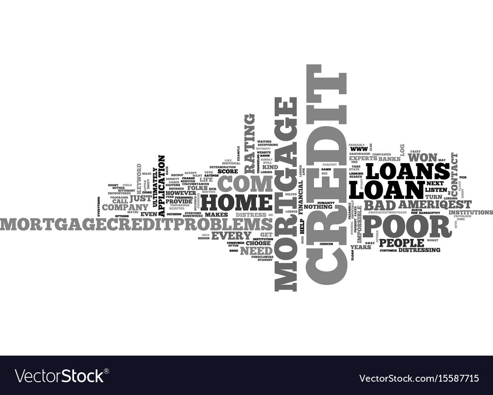 Z Poor Credit Home Mortgage Loans Text Word Cloud