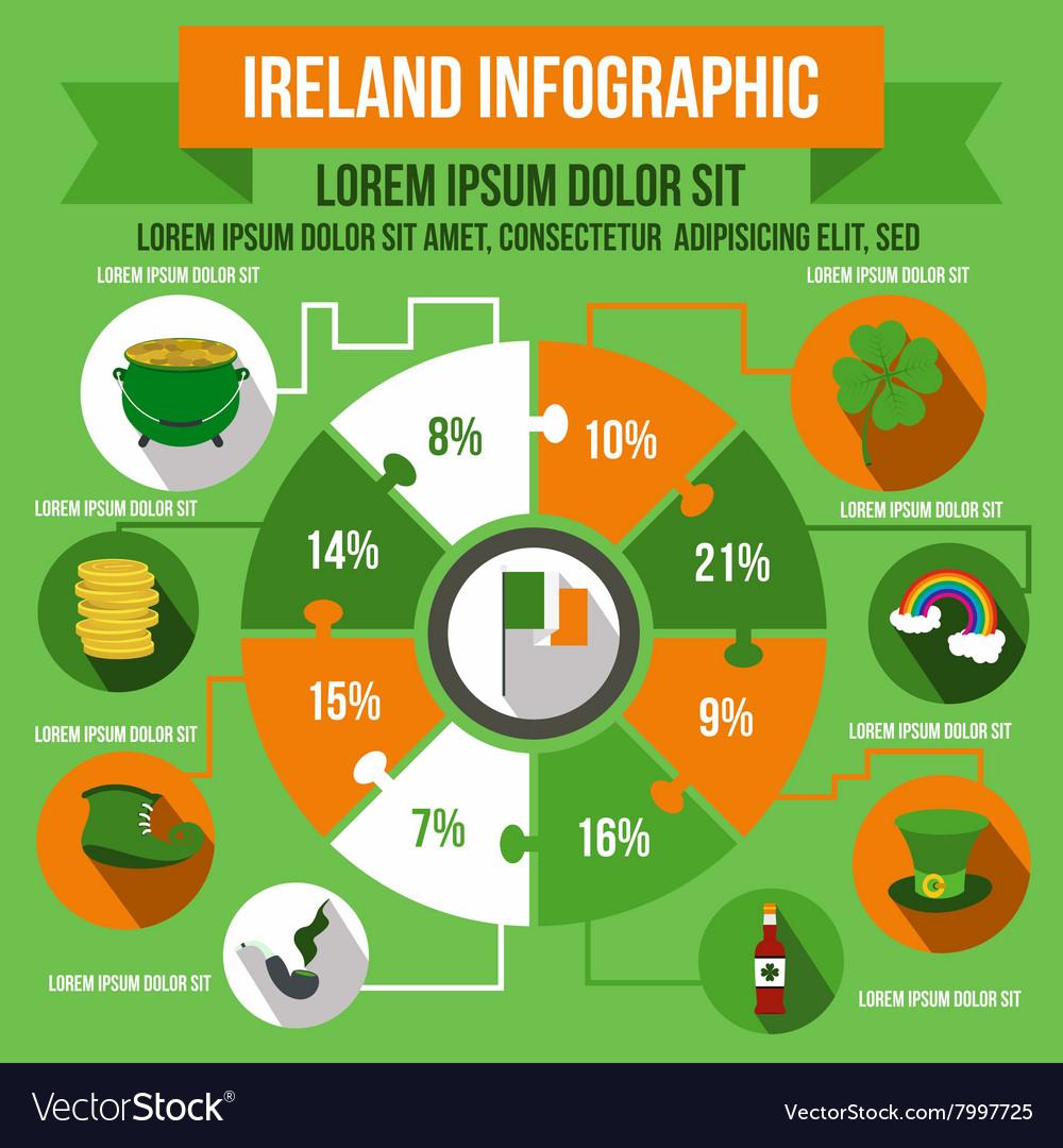 Ireland infographic flat style vector image
