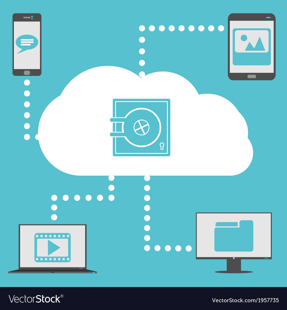 Cloud With Devices