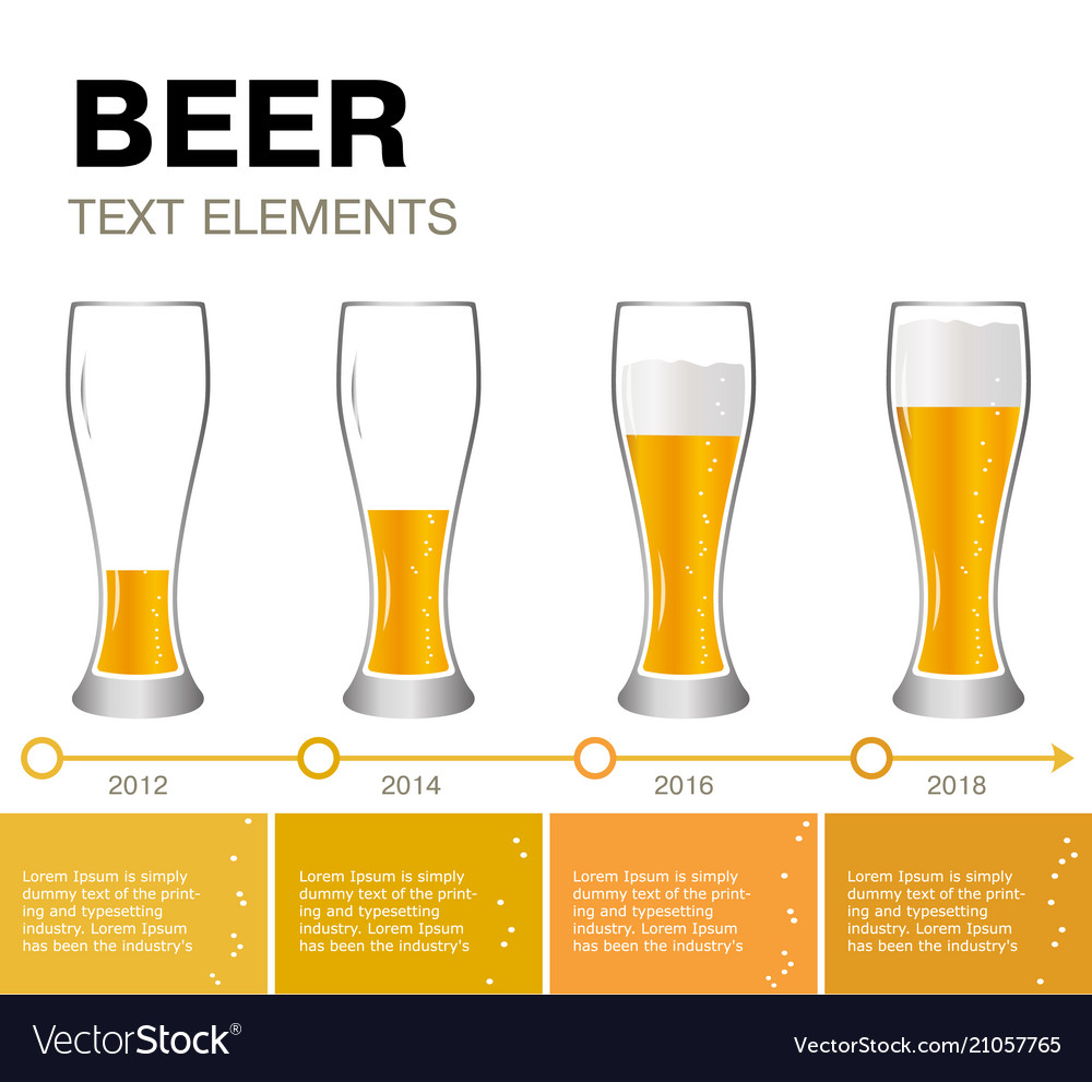Beer infographic timeline of achievements