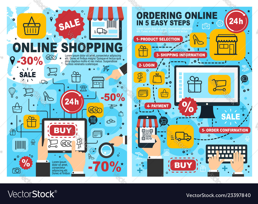 Online shopping and ordering process chart