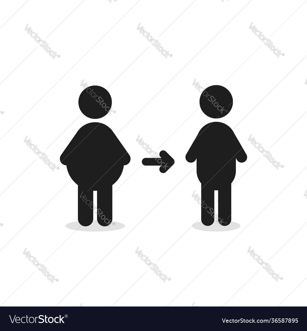 Fat man turns into thin figure