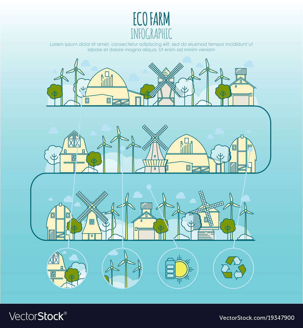 Ecology farm infographic template with