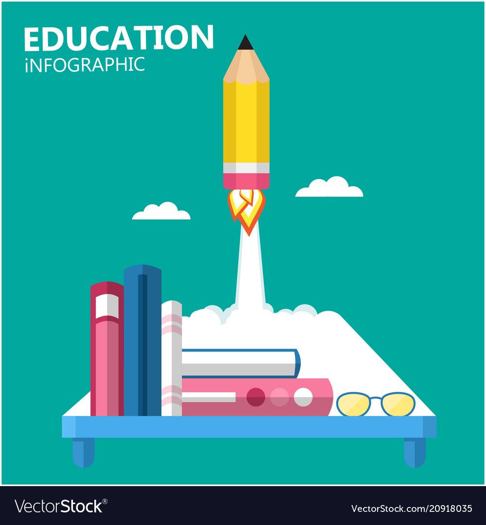 Education infographic books pencil rocket backgrou