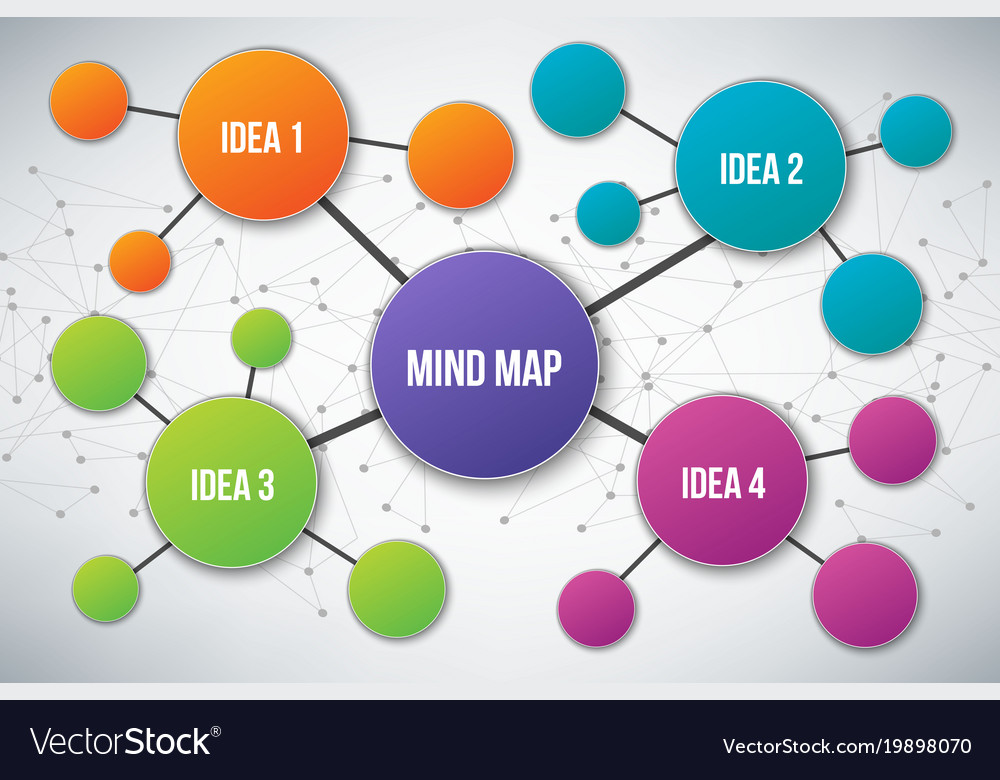 Creative of mind map royalty free vector image creative of mind map vector image ccuart Choice Image
