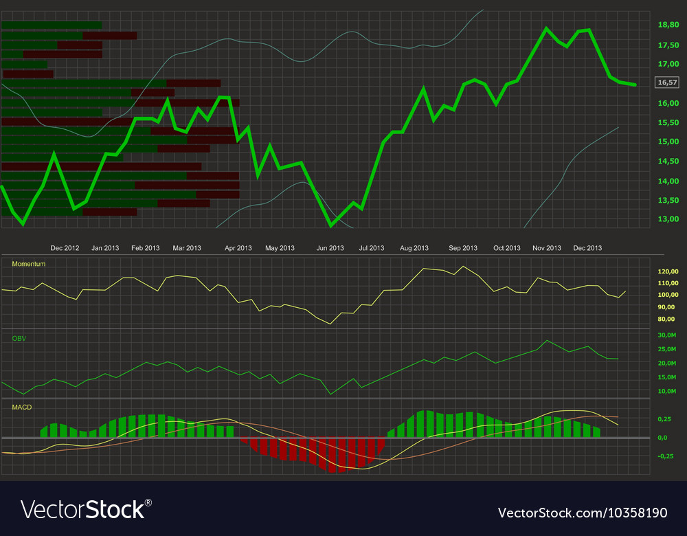 Stock chart vector image
