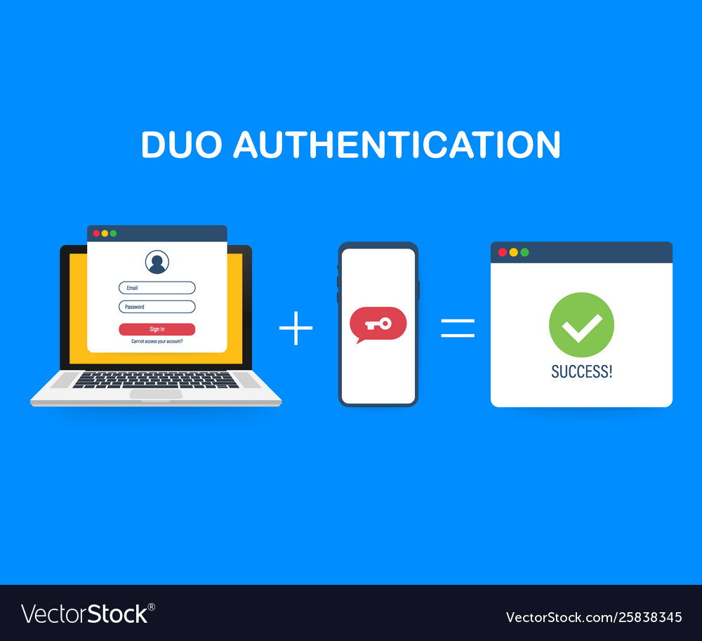 Duo authentication concept banner with text place