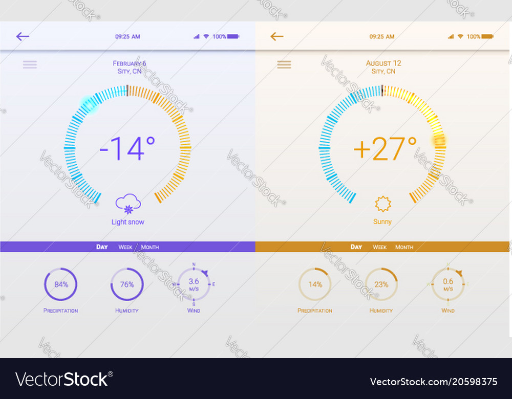 Ui of page of weather for mobile app template of