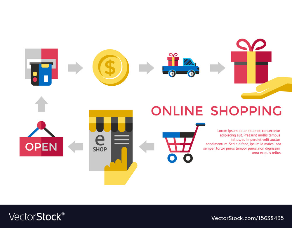 Digital white online shopping