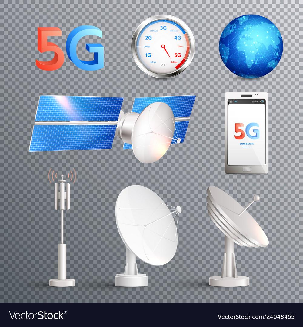 Mobile internet transparent set