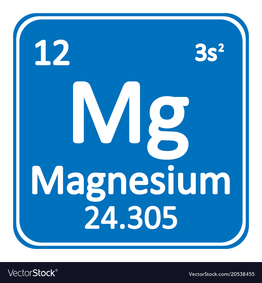 Periodic table element magnesium icon royalty free vector periodic table element magnesium icon vector image urtaz Image collections