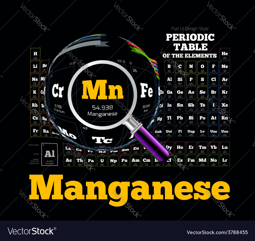 Periodic Table of the element Manganese Mn vector image