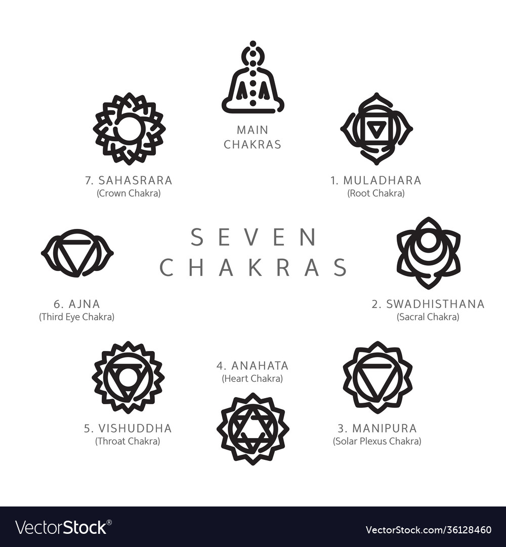 Seven chakras line icons set