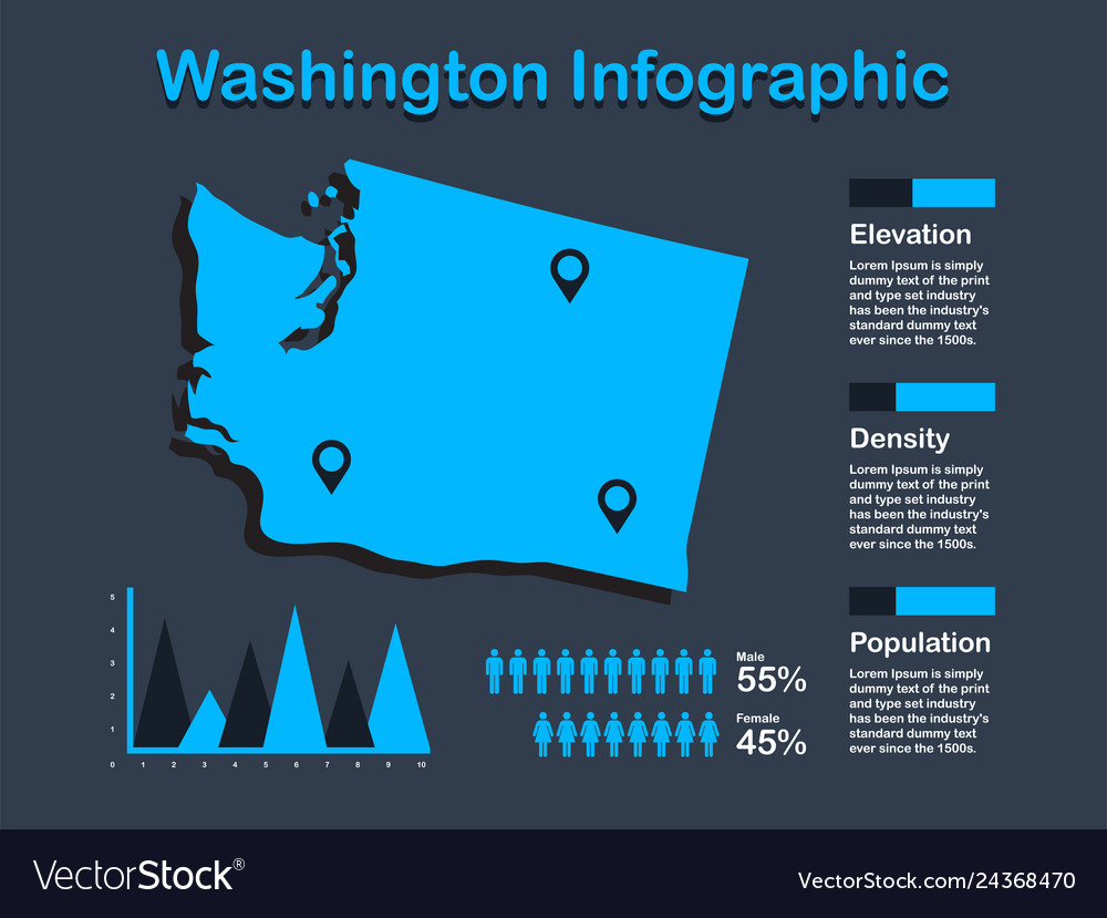 Washington state usa map with set of infographic