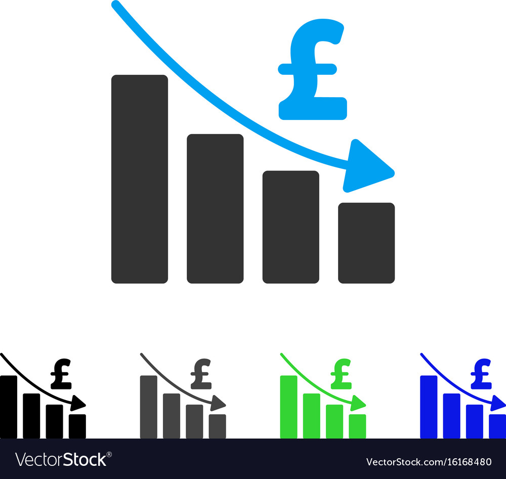 Pound recession bar chart flat icon vector image