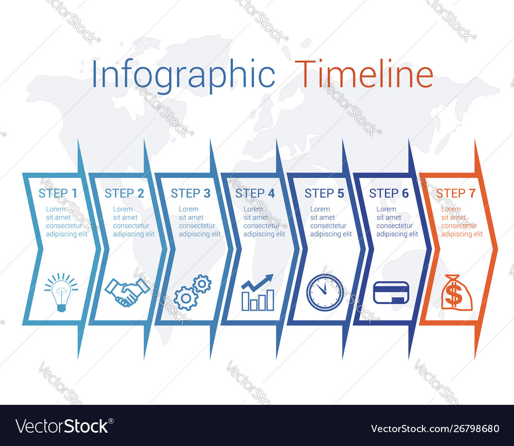 Timeline infographic arrows on map numbered for 7
