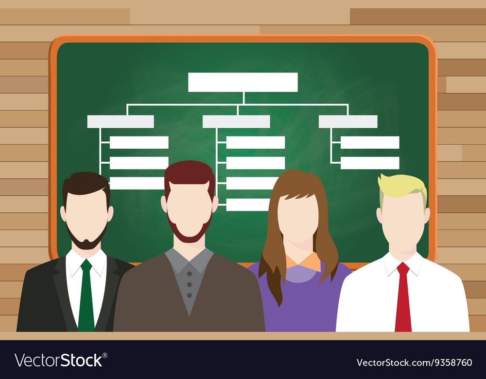 Organization structure write on board with team