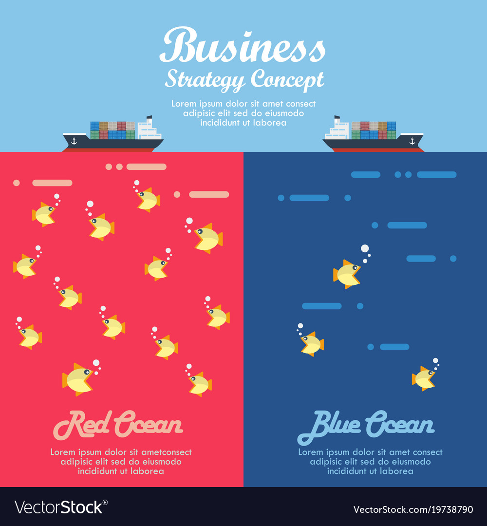 Red Ocean And Blue Ocean Business Strategy