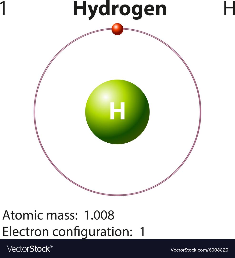 Electron Diagram Of Hydrogen Basic Guide Wiring Oxygen Atom Atoms Montessori Muddle Representation The Element Vector Image Rh Vectorstock Com Distribution