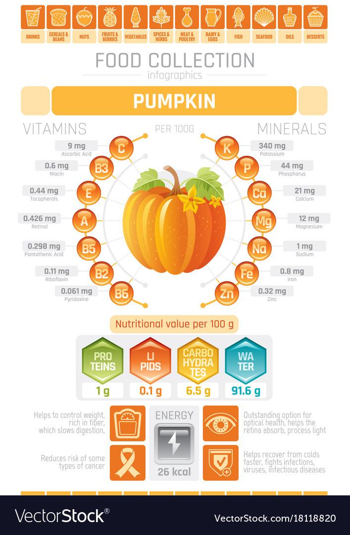 Food infographics poster pumpkin vegetable