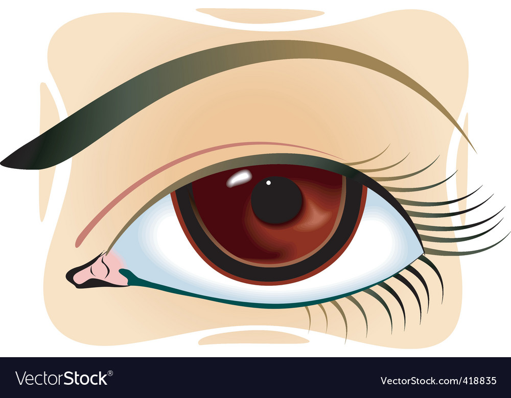 Eye plume
