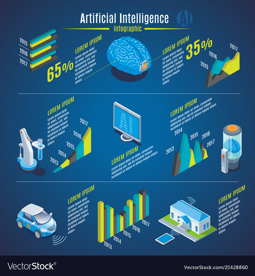 Isometric artificial intelligence infographics