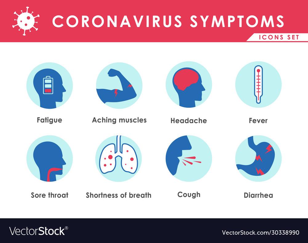 Coronavirus covid19-19 or 2019-ncov symptoms icons