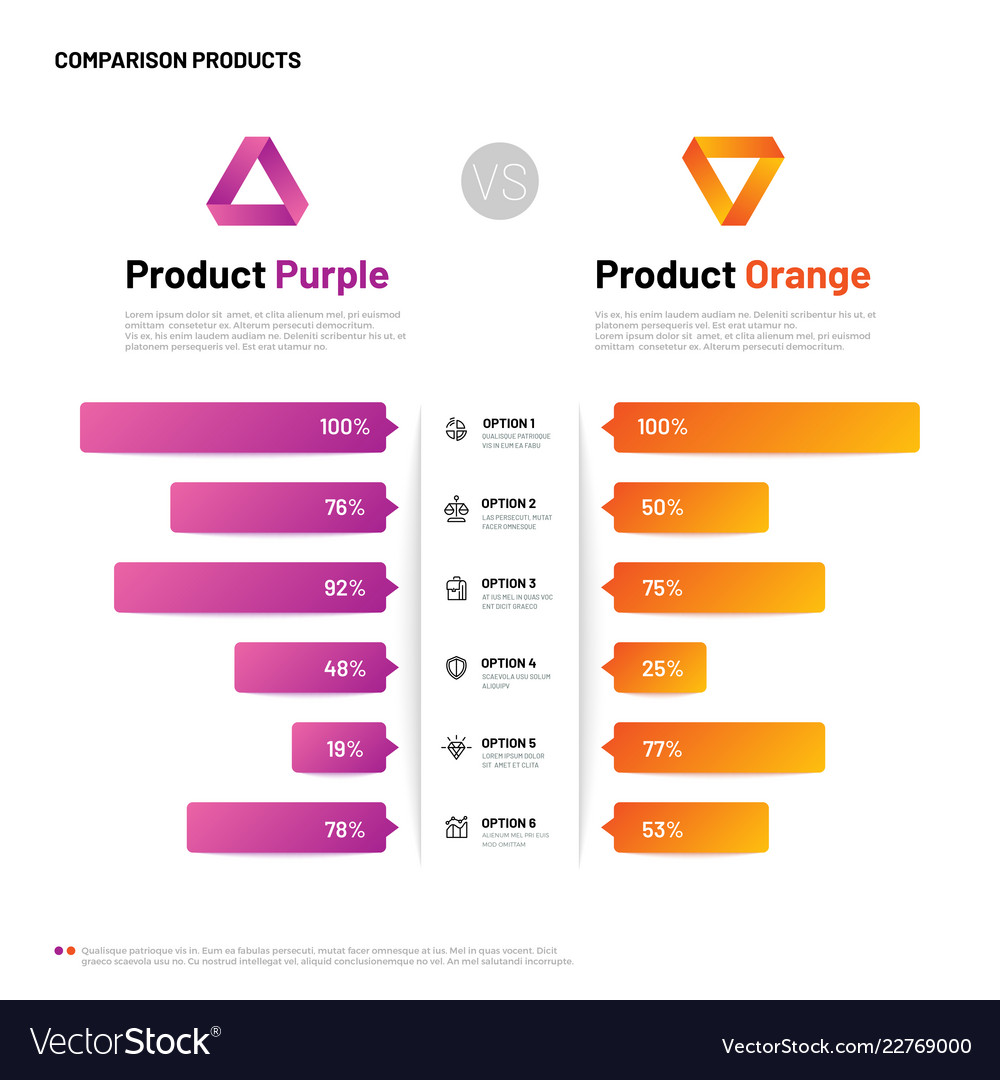 Comparison infographic bar graphs with compare