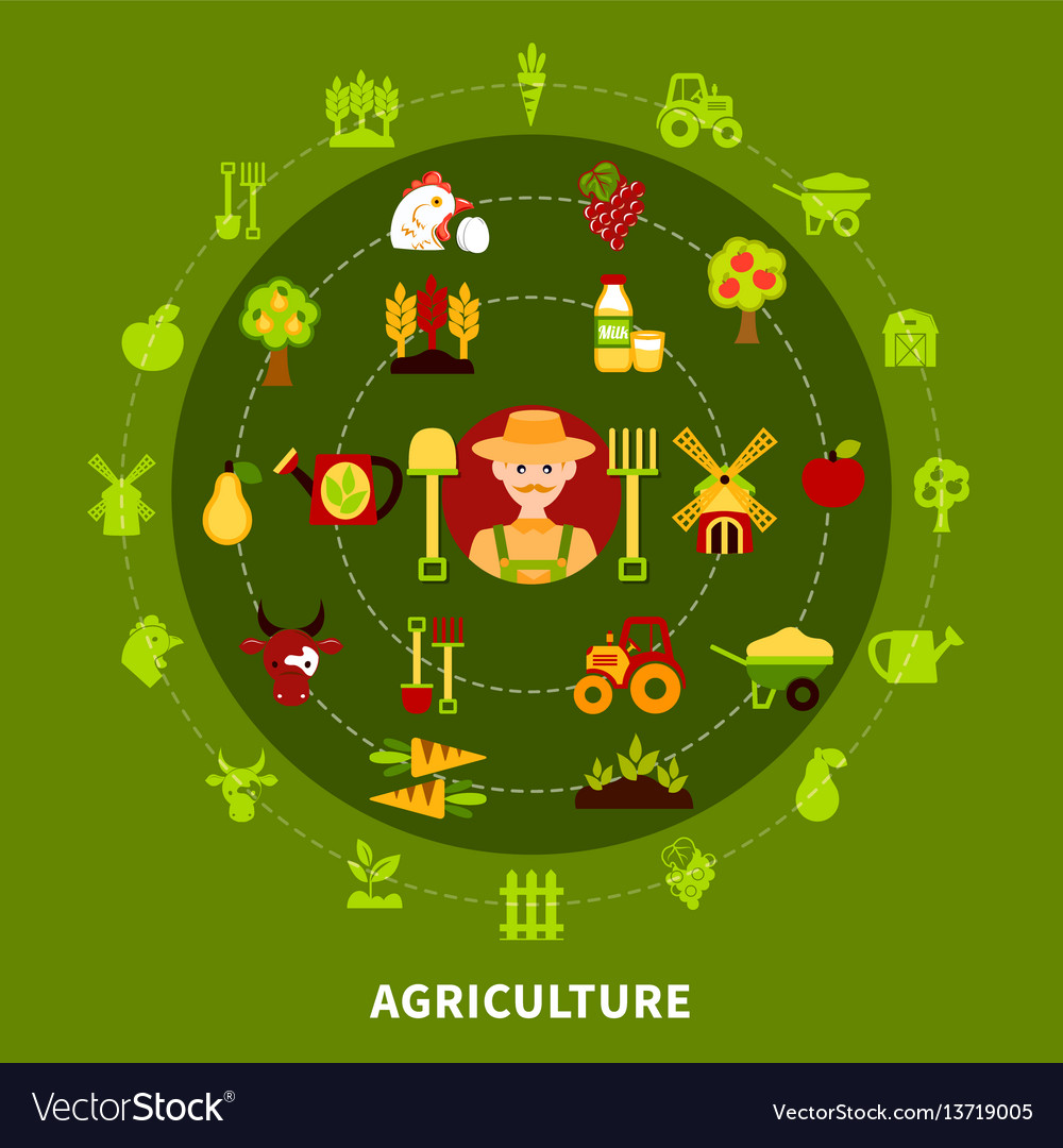 Farmer agriculture round composition vector image