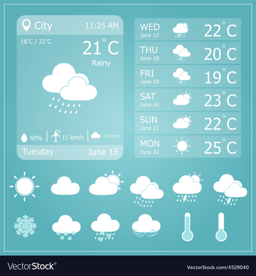 weather forecast interface template royalty free vector
