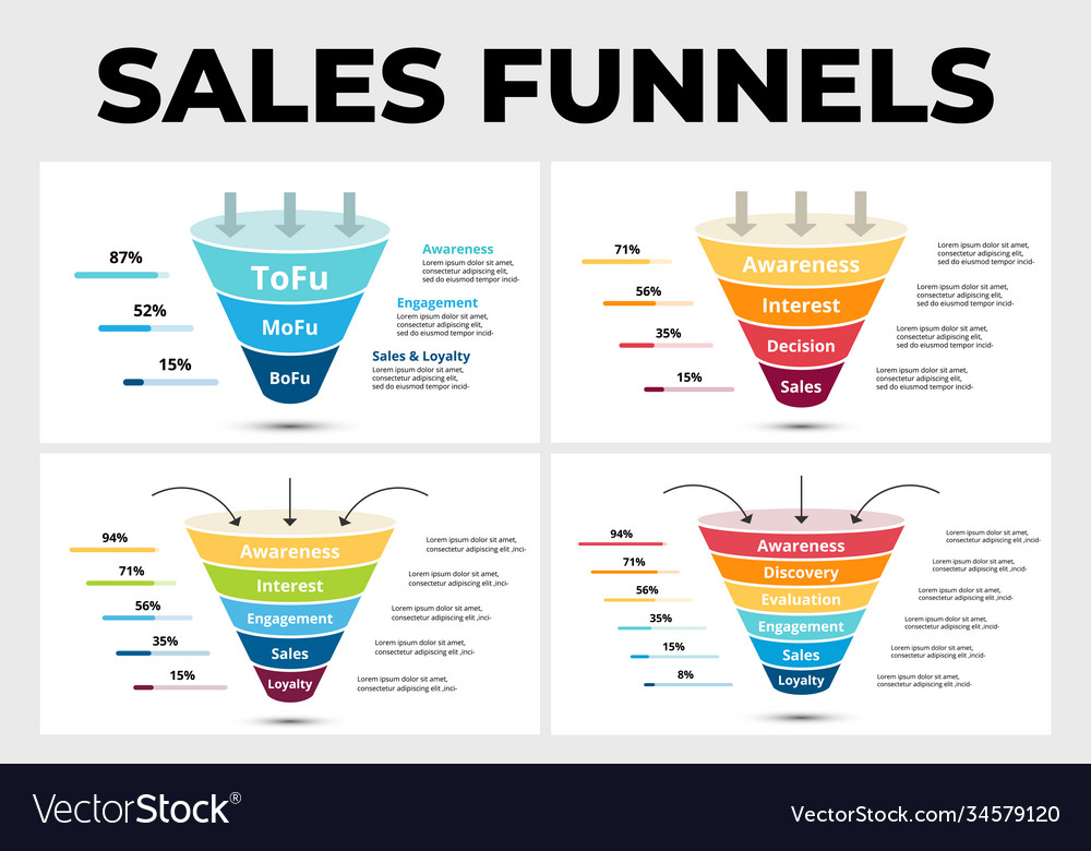 Sales funnels infographic templates for your