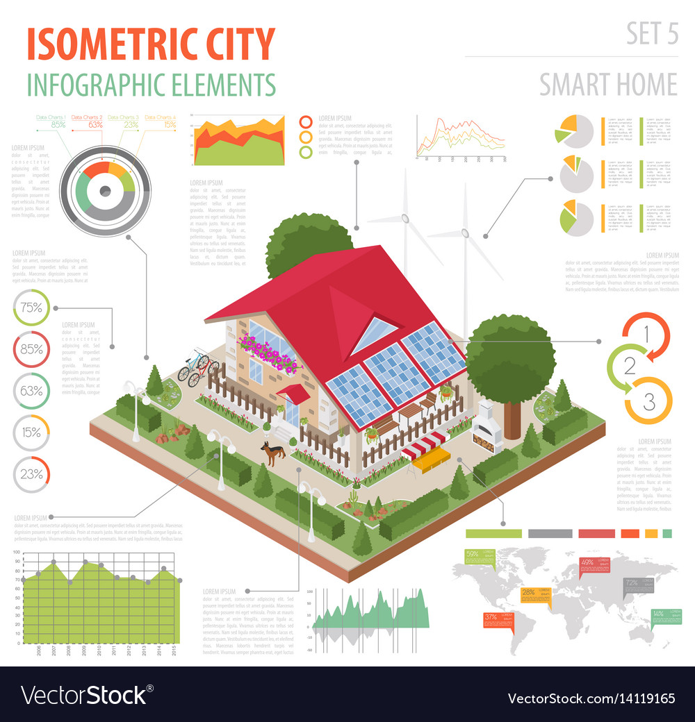 Flat 3d isometric smart home and city map