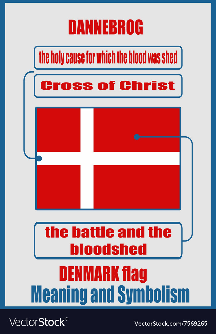 Denmark national flag meaning and symbolism
