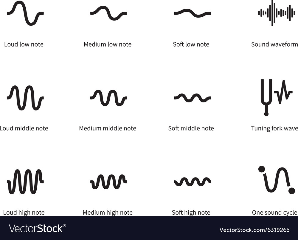 Sound waves set icons on white background