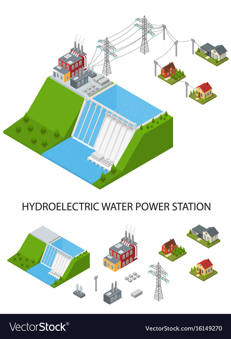 Hydroelectricity power station and element set