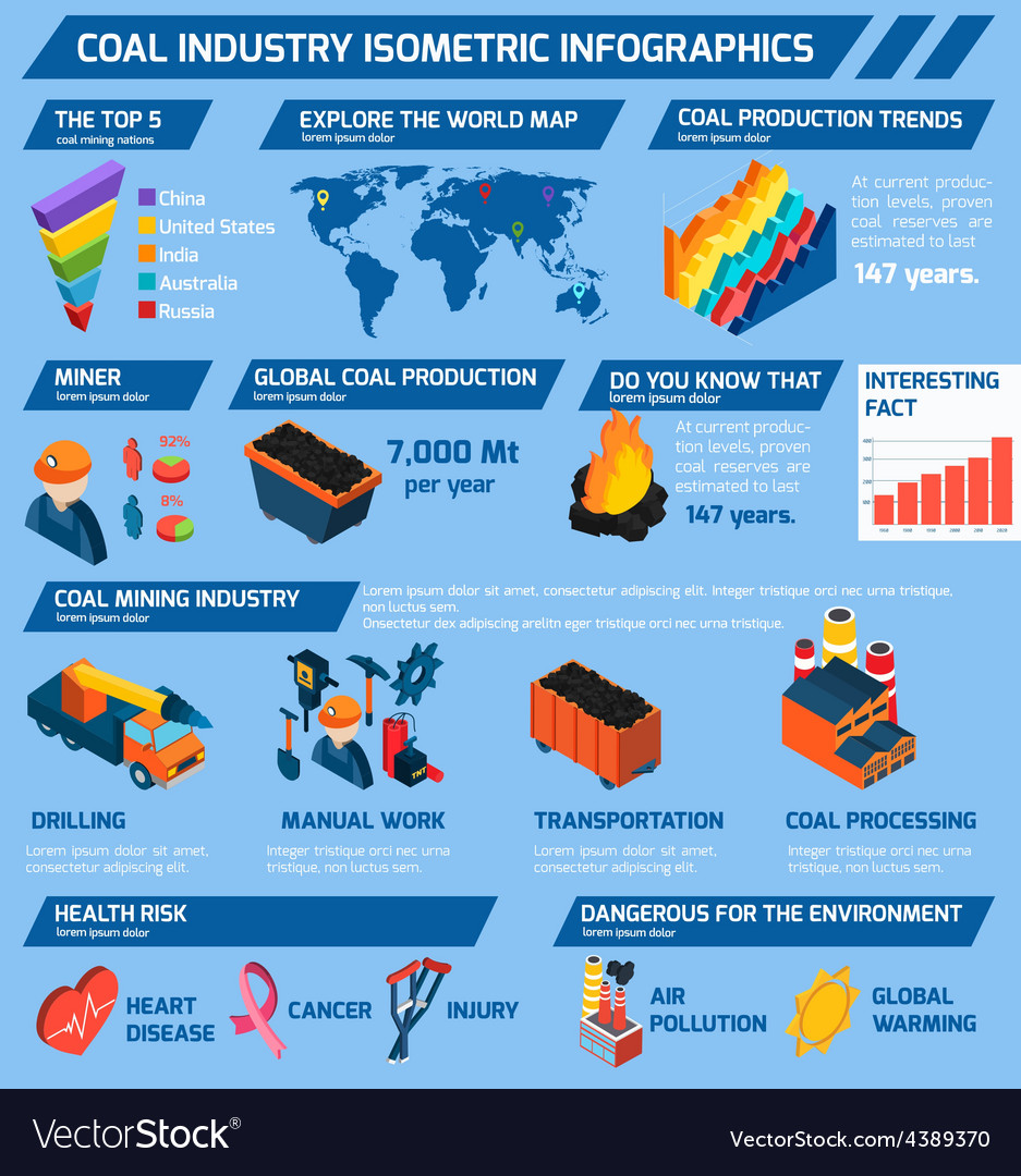 Coal Industry Isometric Infographics