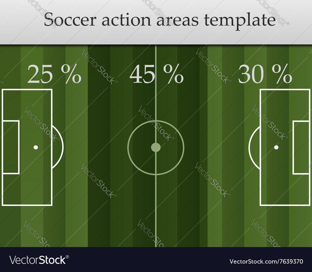 Soccer action areas template