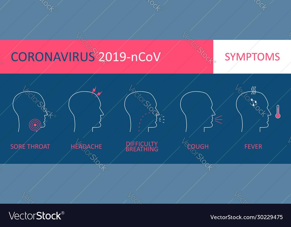 Coronavirus symptoms 2019-ncov healthcare