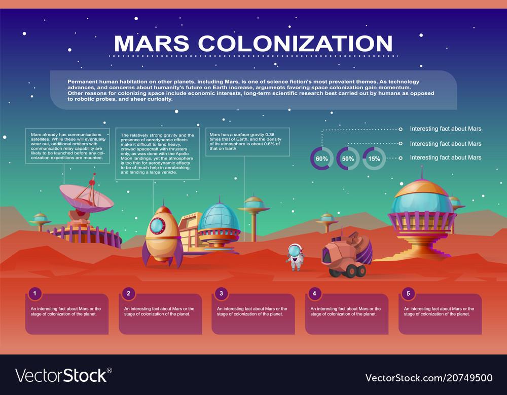 Mars colonization cartoon infographics