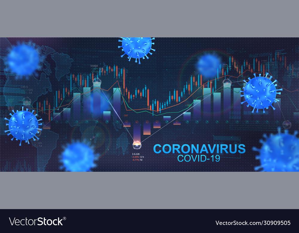 Impact coronavirus on stock exchange