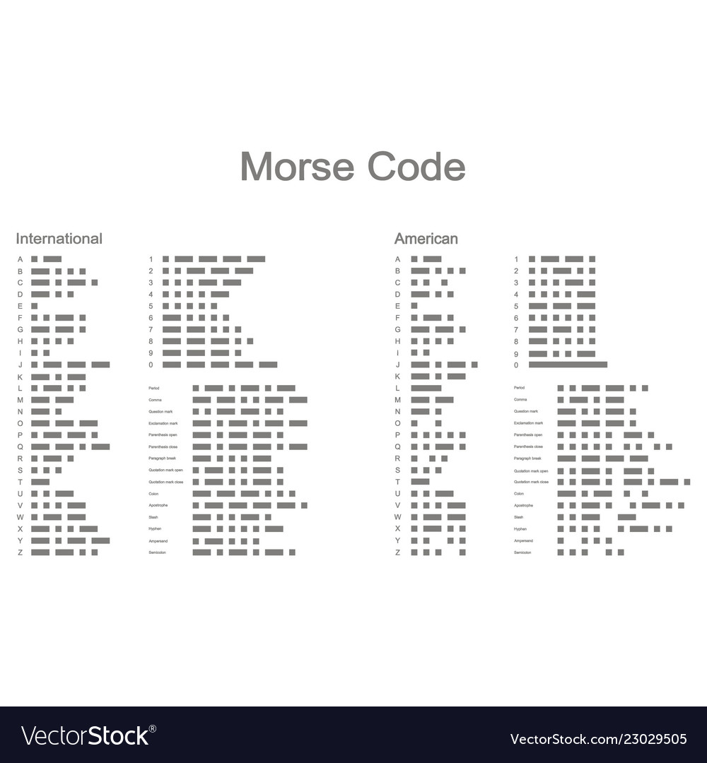 Storing Morse code in C - A comparison of techniques - Embedded.com | 1080x1000
