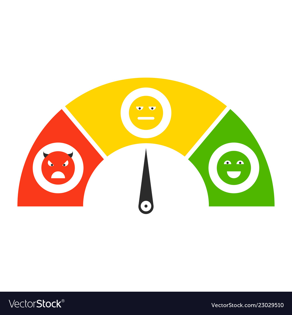 Pain measurement emotions scale picking the