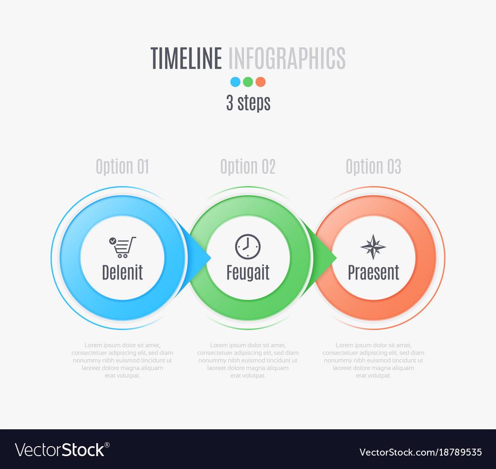 timeline presentation