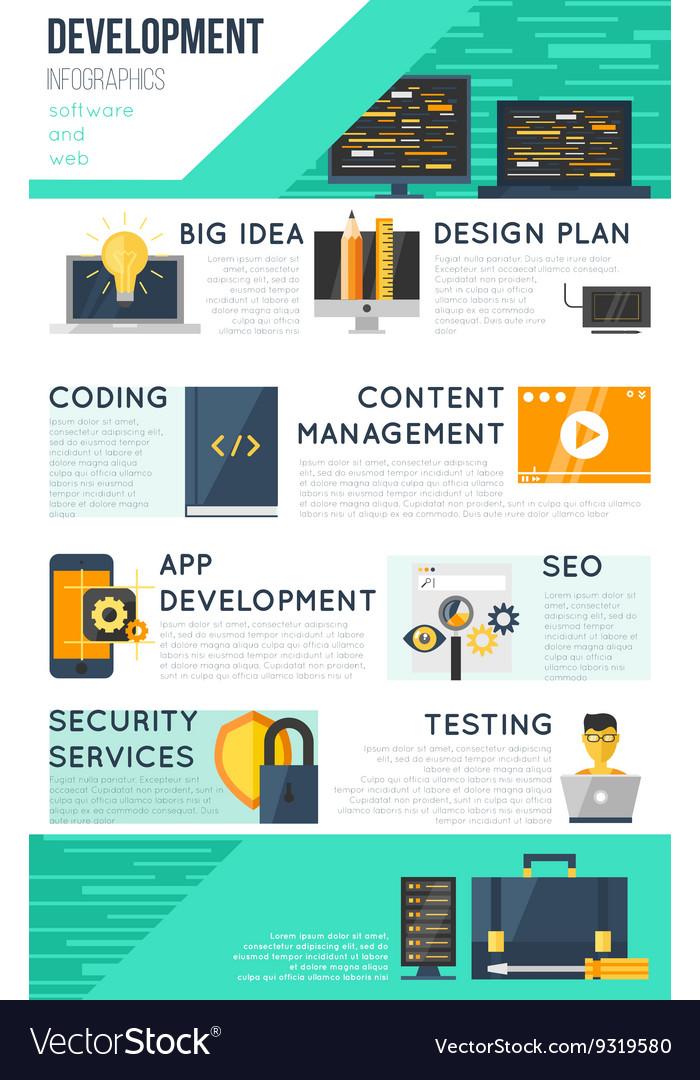Program Development Infographic vector image