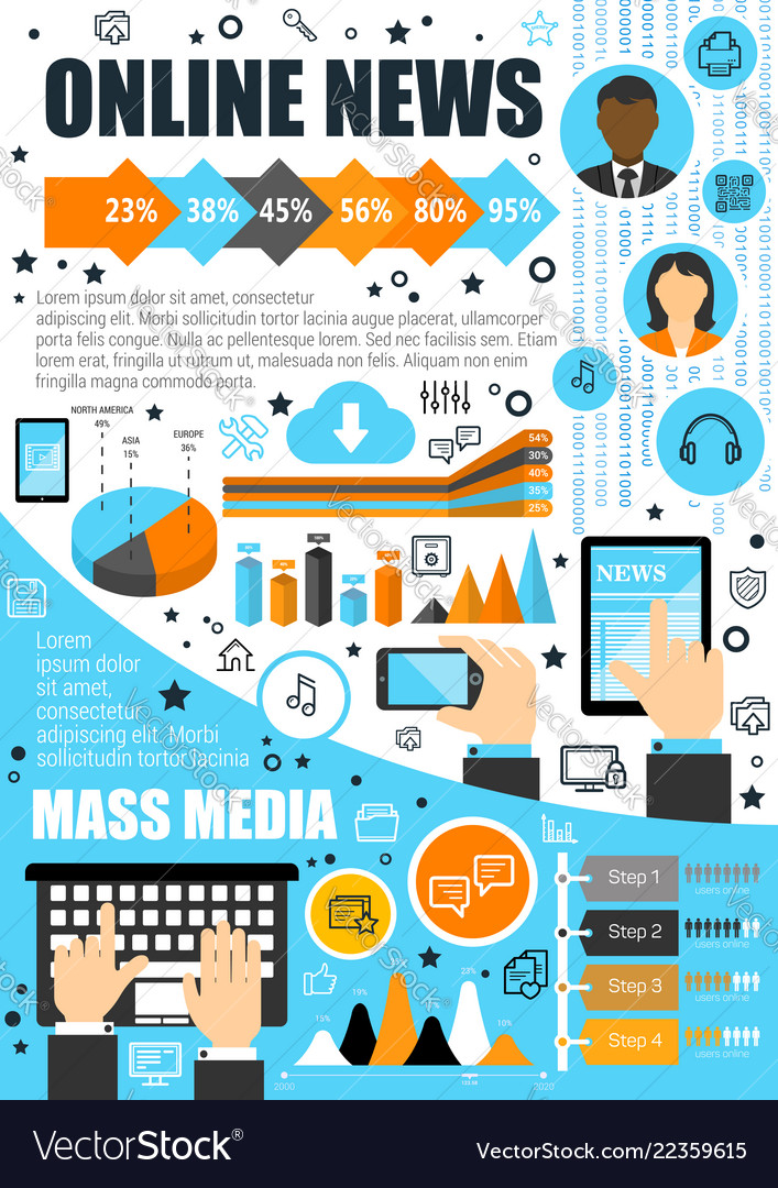 Online news and mass media infographics