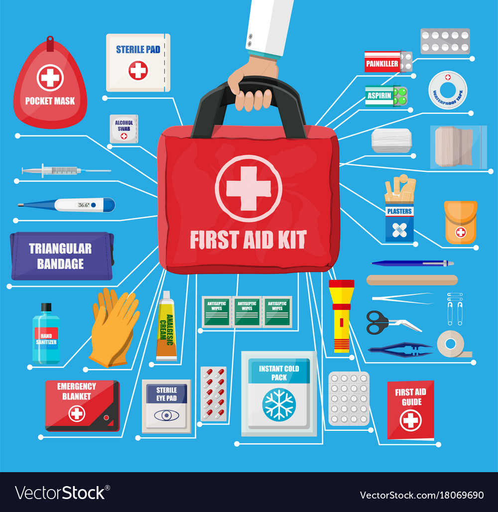 First Aid Kit Equipment