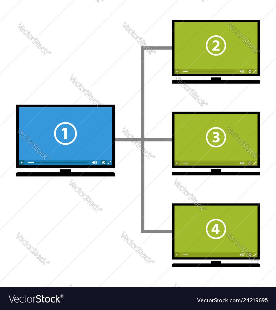 Video diagram