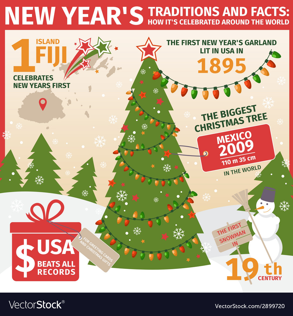 Infographic tradition celebrating new year